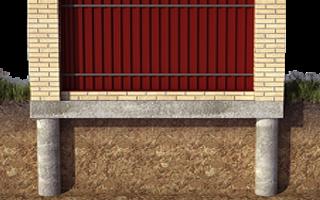 Забор из профнастила и кирпича своими руками