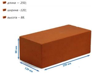 сколько в 1 кубе полуторных кирпичей