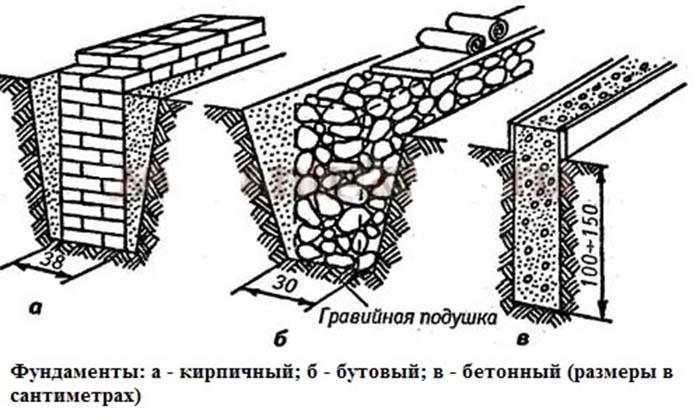 Фундамент из битого кирпича, плюсы и минусы